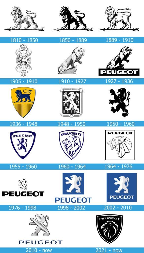 Peugeot logo historie